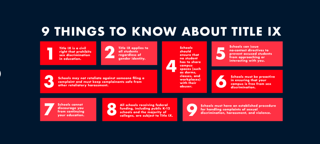 Nine Things to Know About Title IX