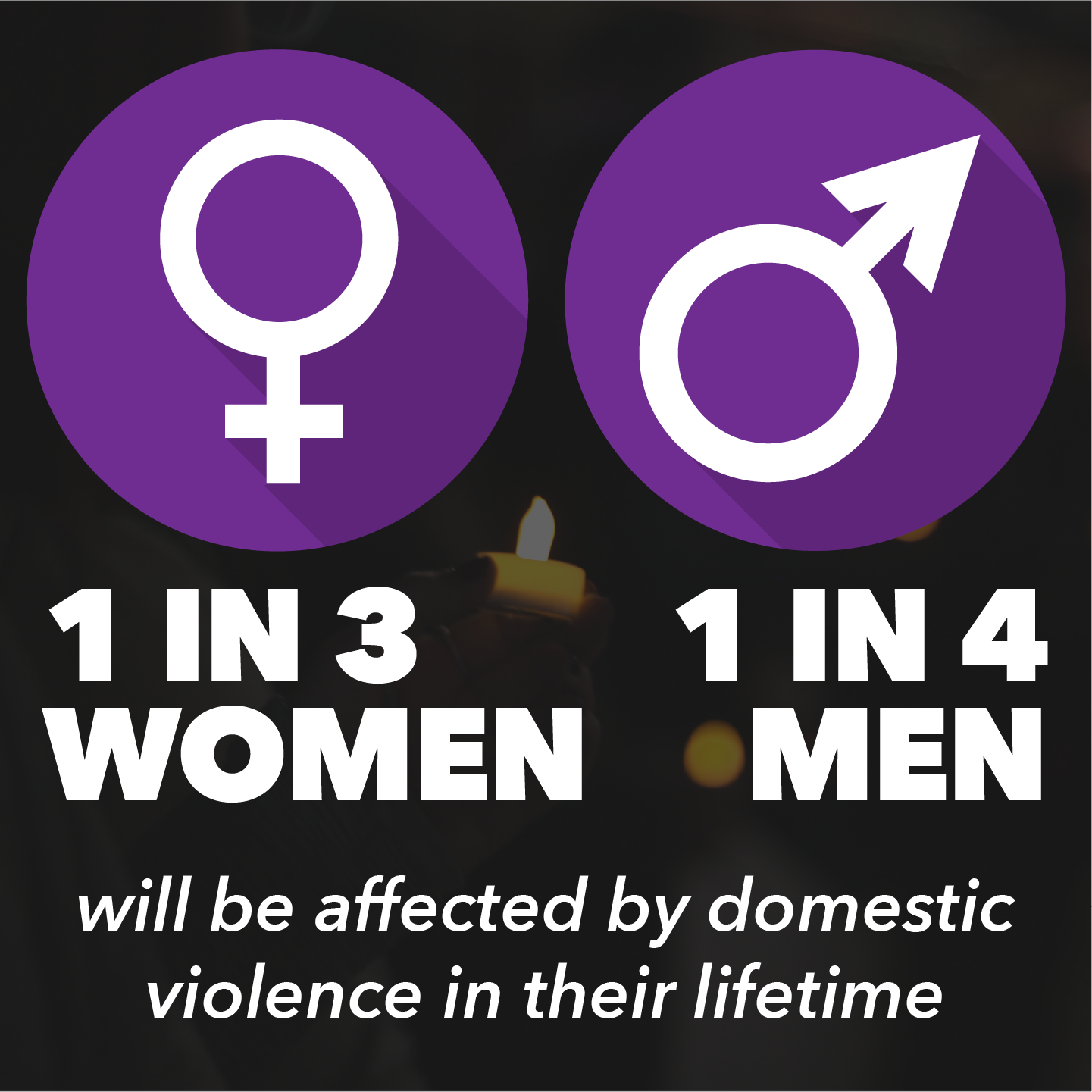 1 in 3 women & 1 in 4 men will be affected by domestic violence in their lifetime