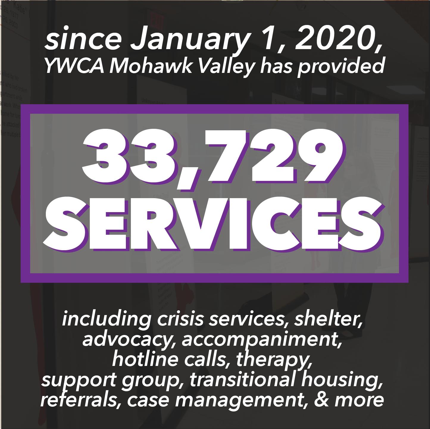 33000 services
