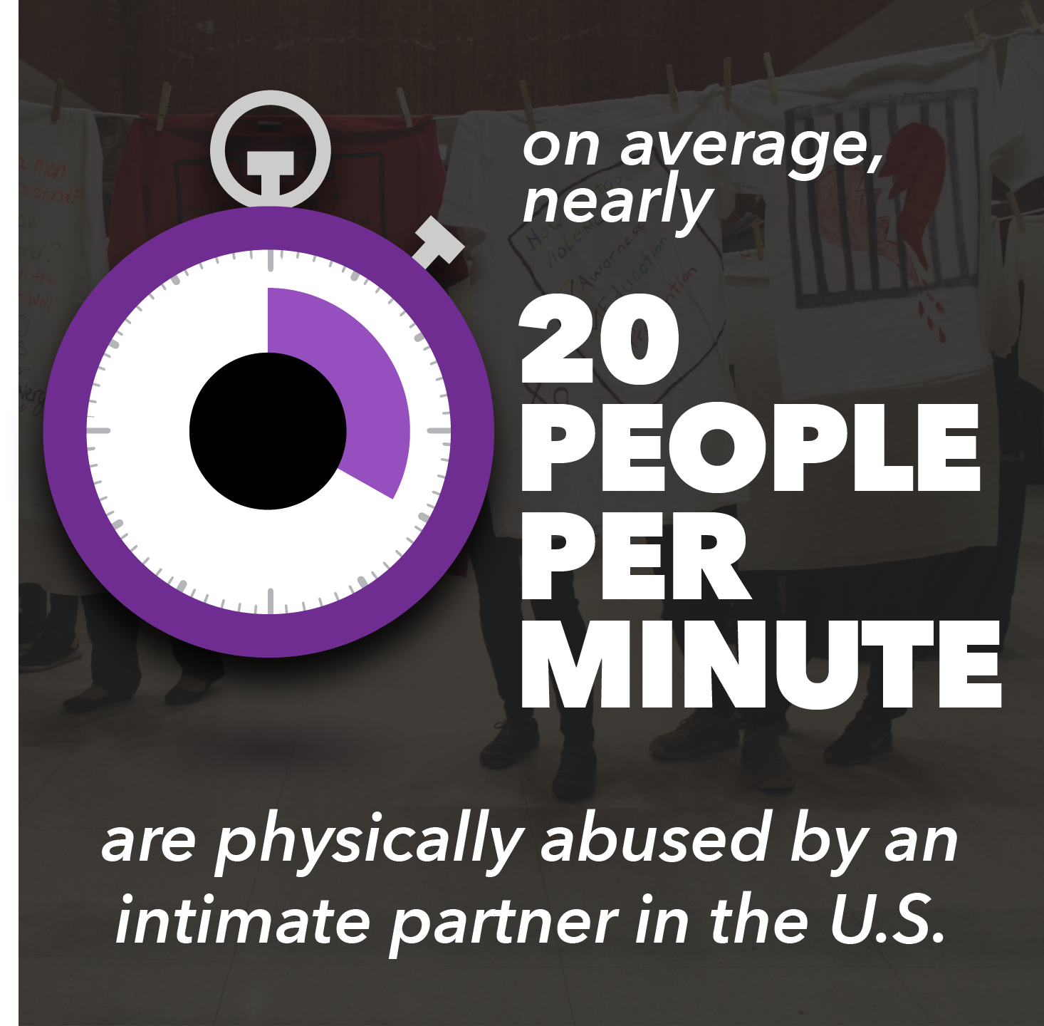 20 people per minute are physically abused by an intimate partner in the US
